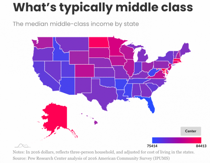What it takes to be middle class in every state