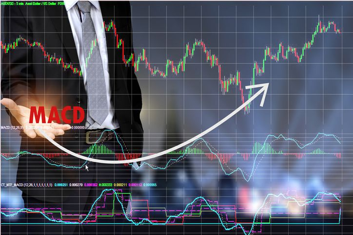 5 trend indicators to know