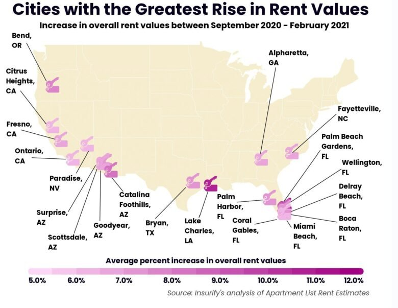 American cities where rents are rising fastest