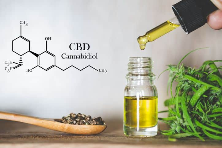 Some of the most innovative CBD products you can buy